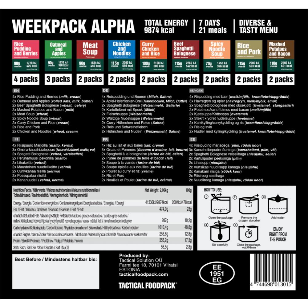 Weekpack Alpha 2080g